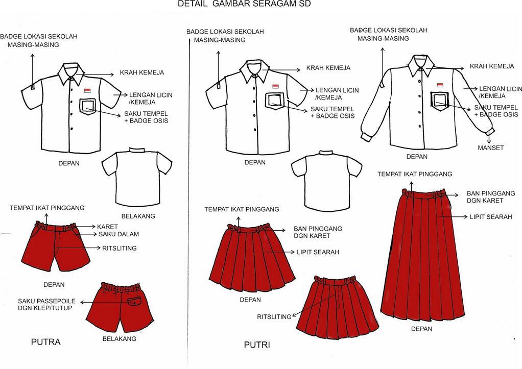 Permalink ke Baju seragam SD wajib memiliki bendera merah-putih