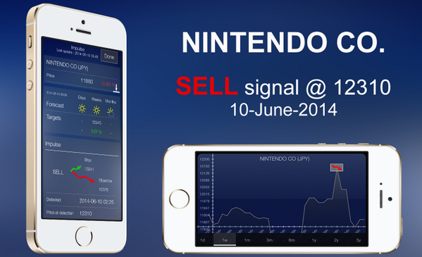 Trading signals twitter