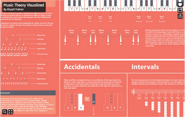 Key concepts of music theory visualized — by Khyati Trehan. http://t.co/fDPqRL8nTJ #dataviz #infographic http://t.co/HzHWe26hy0