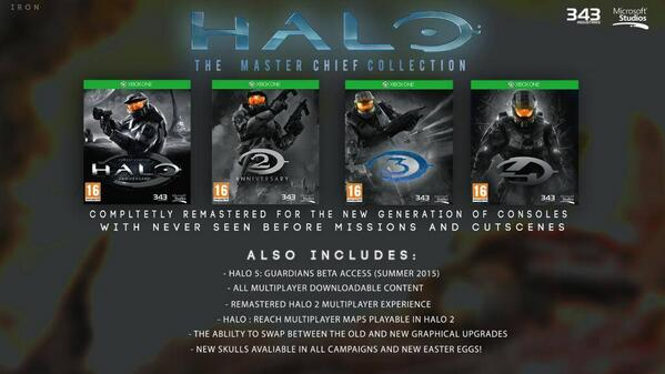 Pre-Order Now! Halo: The Master Chief Collection #Halo http://t.co/bUYEHwn1Nq http://t.co/n42JxTMIZA