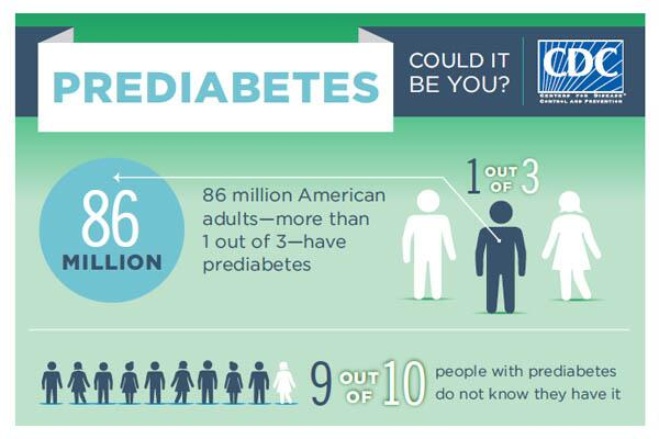 More than 1 in 3 adults in the U.S. have #prediabetes. Learn how to prevent or delay type 2 diabetes. http://t.co/wZr6hp8PcK