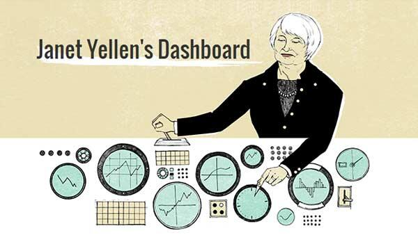 How is the U.S. #economy doing? Take a seat at Janet Yellen's dashboard to find out: http://t.co/WZl8xJdblx http://t.co/LcLgVBPJBF