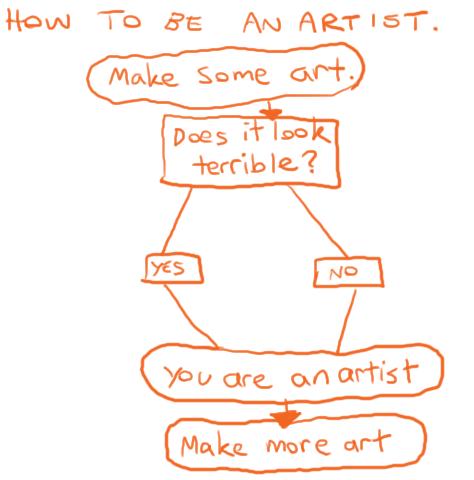 How to be an artist. http://t.co/MBRkipnHIX