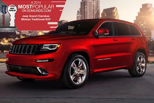 U201c@edmunds: The @Jeep Grand Cherokee Wins Edmundsu0027 MOST POPULAR Award!  Http://edmu.in/SwQWmm Pic.twitter.com/2guhd0F6eGu201d What What!
