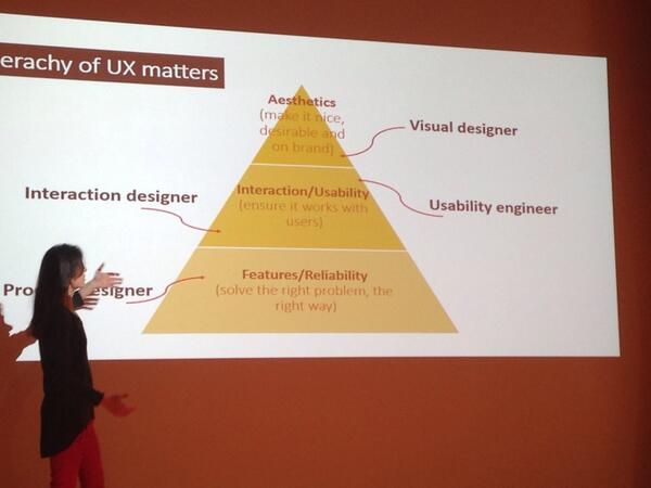 Marine's (@miss_embe) Heirarchy of UX Designers. #BoS2014 http://t.co/duo53nHZHK
