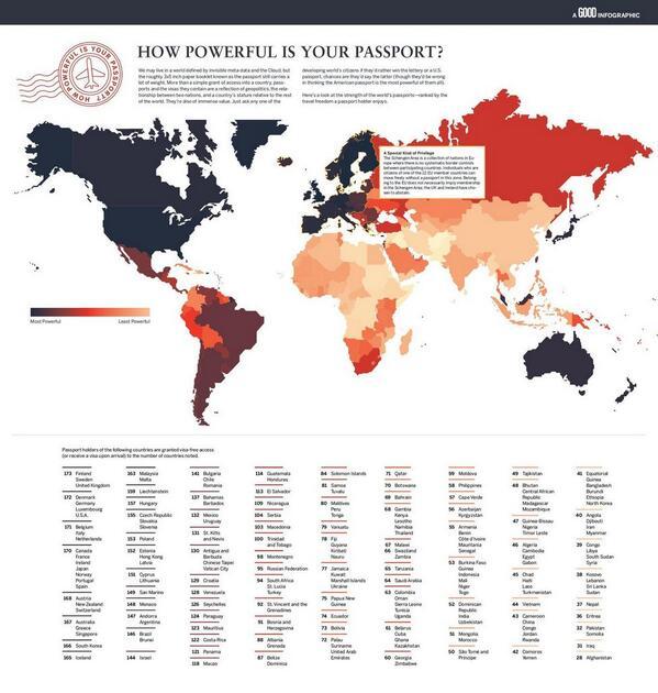 Latvijas pase ir ietekmīga. Ar to var bez vīzas iebraukt 152 valstīs. #LatvijaVAR http://t.co/MvqK4lKBew