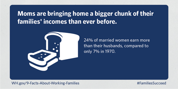 More women are breadwinners in US households. It's time for workplace policies that match. #FamiliesSucceed http://t.co/ySj0Mt6t8X