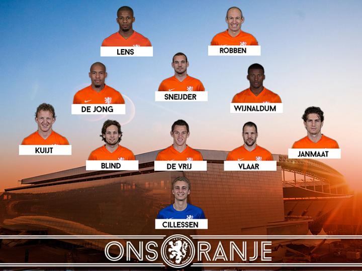 Стартовый состав сборной Голландии на матч с Чили