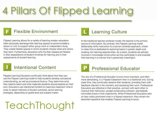 4 Pillars & 11 Indicators Of Flipped Learning http://t.co/OvLrVODzFT #ftesol #edtech #flipclass http://t.co/TdpHqgLzDf