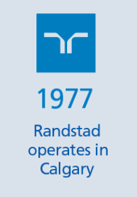 Twitter / RandstadCanada: Did you know that #Randstad ...
