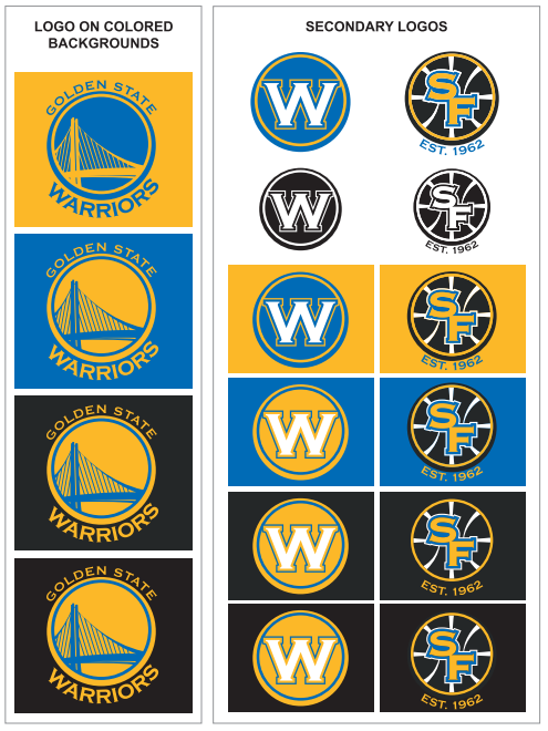 Golden State Warriors To Become San Francisco Warriors