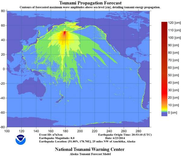 Latest tsunami energy map from Alaska Tsunami Warning Center for today's mag 8 quake. #SoCal #LAWeather http://t.co/QVCUdqh8z4