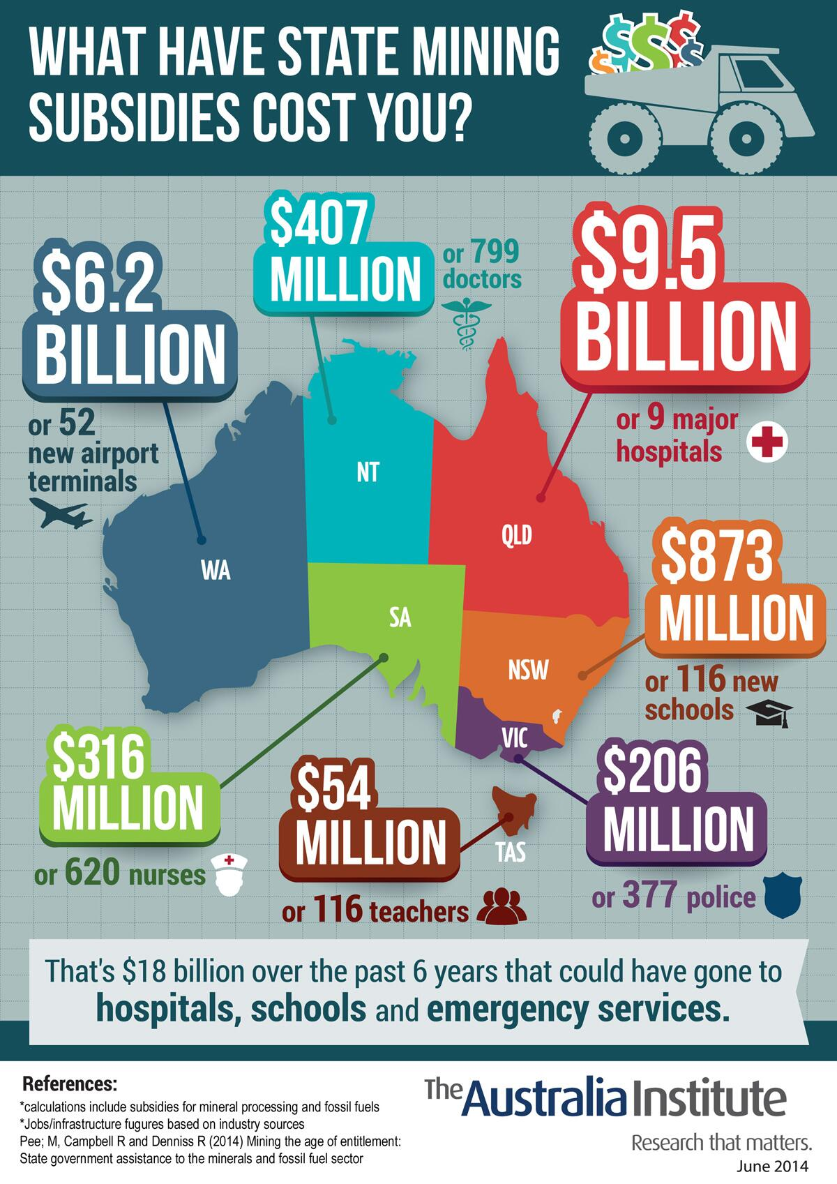 Twitter / GreenpeaceAustP: States spent $18bn on #mining ...