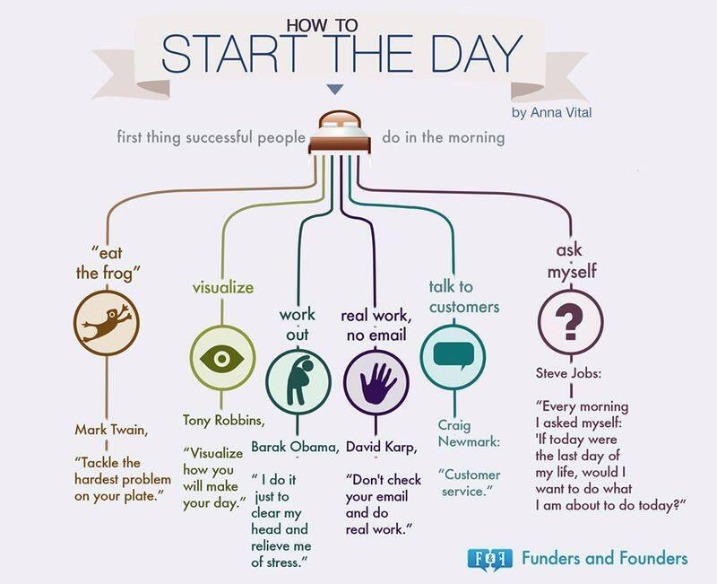 Twitter / JoyAndLife: How to start your day. The ...