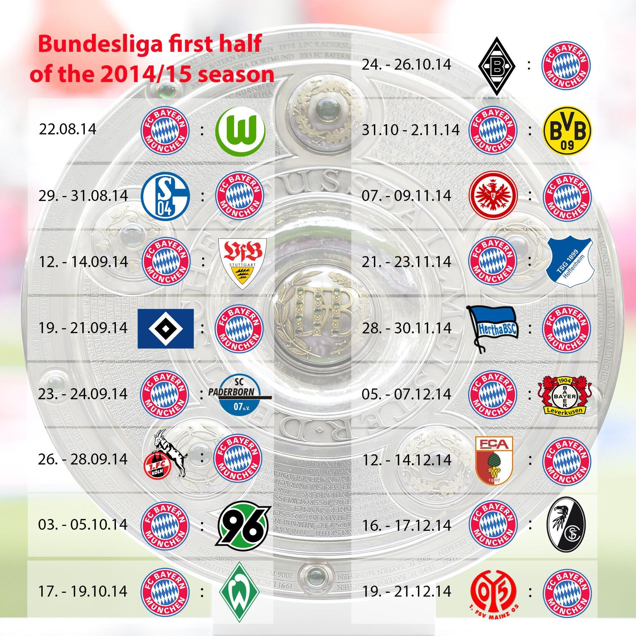 Spielplan Bayern München 2021