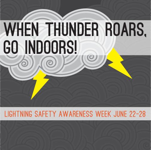 "Indoor Lightning: Safetyinformed On Twitter: ""Memorize This, ""When Thunder"