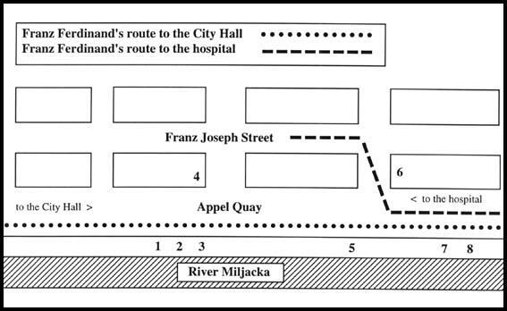 In case anyone missed it in the newspaper, here's the parade route for @ArchdukeFranzi and @Duchess_Sophie #KU_WWI http://t.co/AKc0UXDvFz