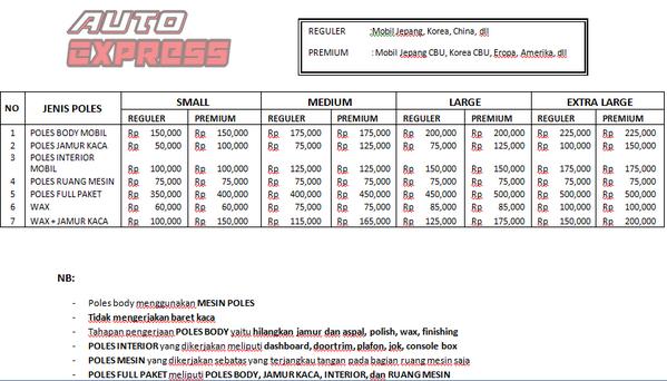 Auto Express No Twitter Rwsuyono Pricelist Poles Mobil Autoexpressjkt Promo Diskon 10 Sd 30juni Contact Us Pin 79174819 081297039803 Http T Co 9nu5dh3jvn