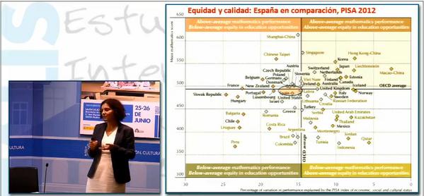Equidad y calidad. Comparativa OCDE. Beatriz Pont #Talis . Streaming http://t.co/0VyGuMHUcs http://t.co/Aovv5HMBPK