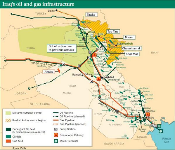 Platts map shows #Iraq's #oil and gas pipelines around Iraqi's oil hub of Kirkuk: http://t.co/RcTz49XL99 http://t.co/AFefCwVUr7