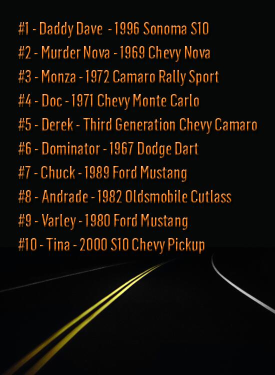 Street Outlaws Episode List >> Street Outlaws On Twitter Here S The List As It Stands After Last