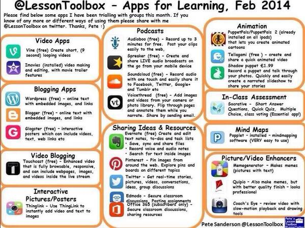Apps for Learning via @prawnseye #aussieED http://t.co/J76Ofp8Nzc