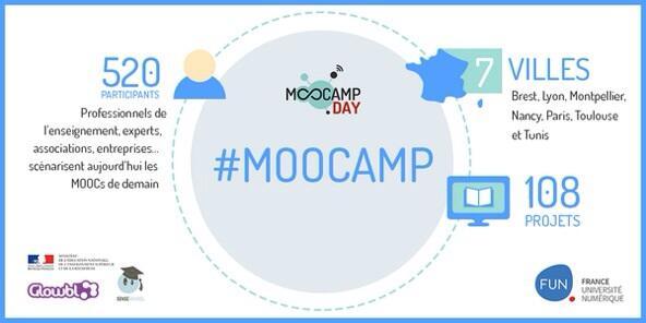 coup d'envoi du #MOOCamp Day : 520 participants, + de 100 projets de #MOOC, 7 villes @universite_num @sup_recherche http://t.co/n13VioTv4G