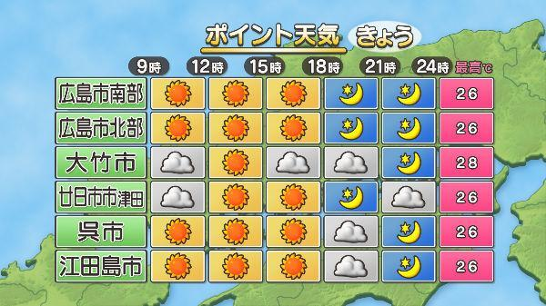 明日 の 天気 広島