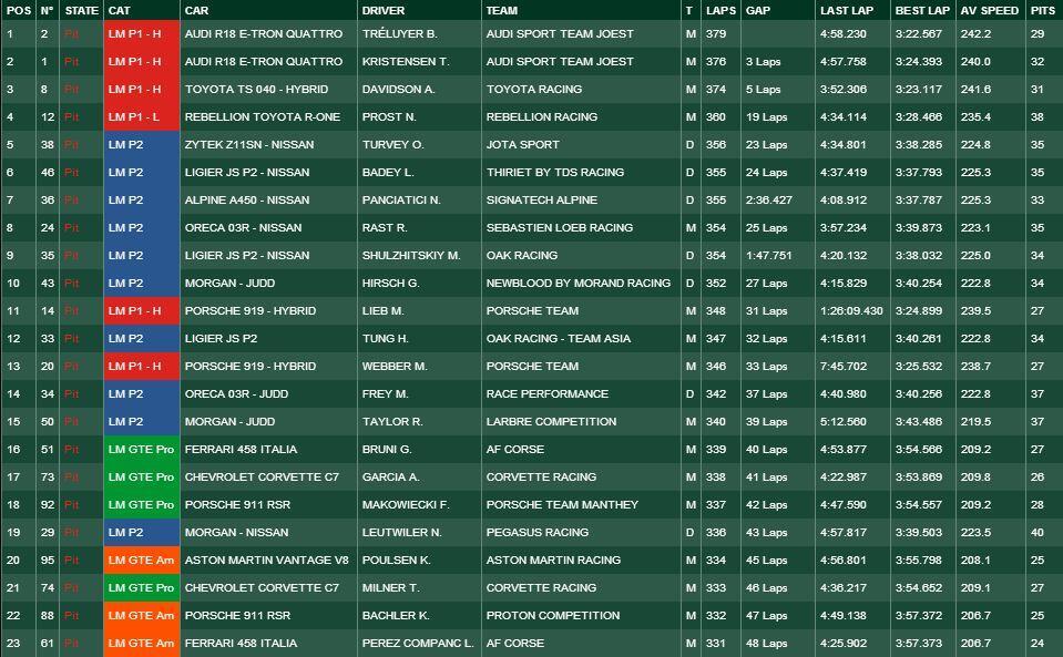 2014 24 Heures du Mans. Circuit de la Sarthe [14-15 Junio] - Página 3 BqLF3uYCAAAqKlg