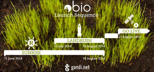 .bio launch timeline