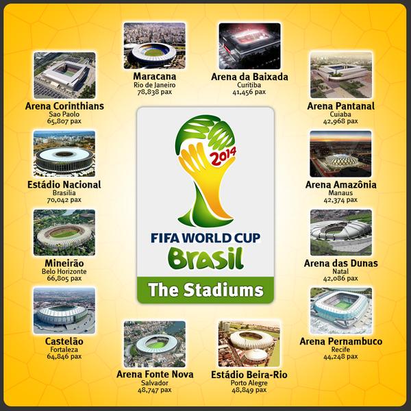 The 12 stadiums of the FIFA World Cup 2014 Brazil. #etiqa #WorldCup2014 #Brazil2014 http://t.co/sJCSgQdMG5