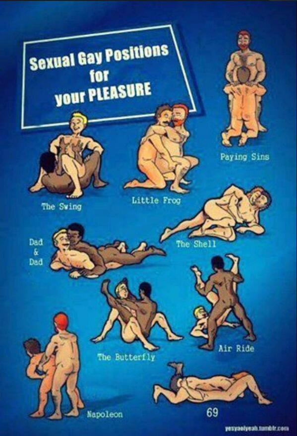 Gay Sex Positions Guide