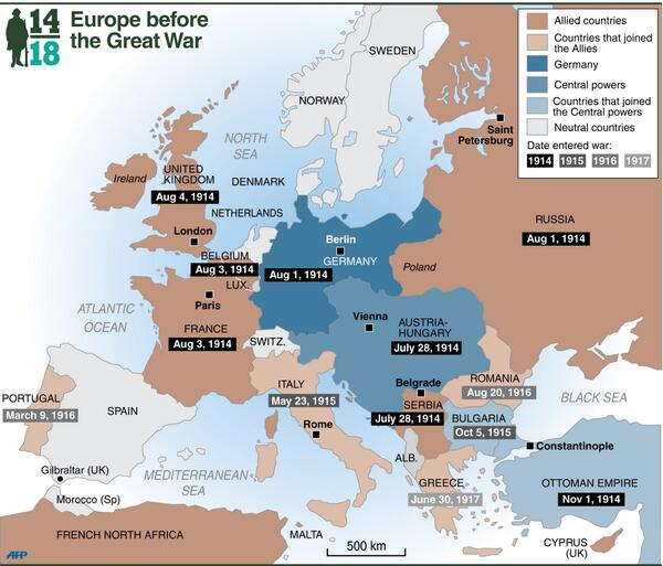 An #infographic map of europe showing the pre-war nations, their ...