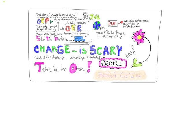 RT: @debbaff #cetis14 my sketch notes from the fab Open Practice to Open Policy session with @joecar http://t.co/TCkaN3NEke < Brilliant!