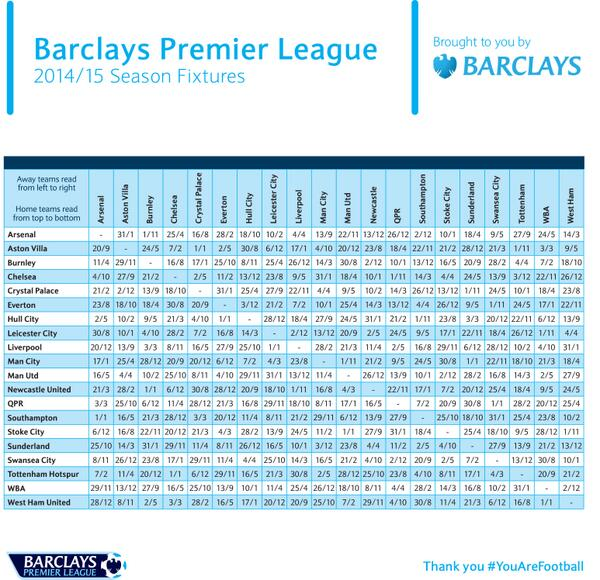Where can I find past fixtures for the Barclays Premier League?