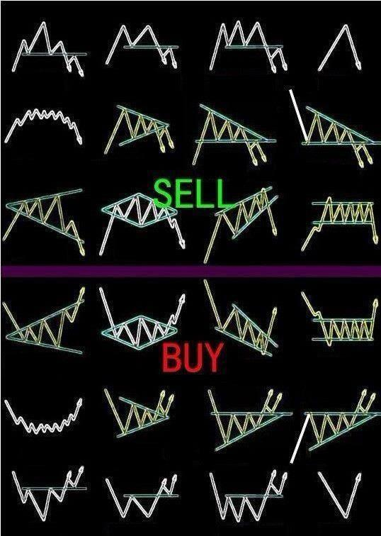 Nice one, check this: SELL - BUY http://t.co/5ARANM3drE