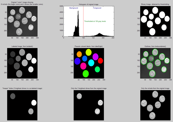 Images For Matlab Image Processing Embedded Image Permalink