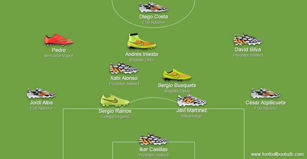 Football Boots DB on Twitter: \