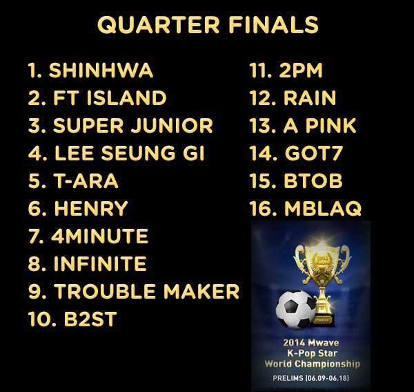 T-ara 2014 Mwave Kpop Y�ld�zlar� D�nya �ampiyonas�nda �eyrek finale ��kacak !