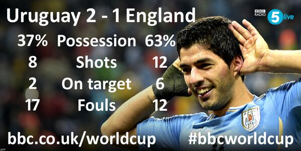 England 1 Luis Suarez 2 The Best Of The Early Memes