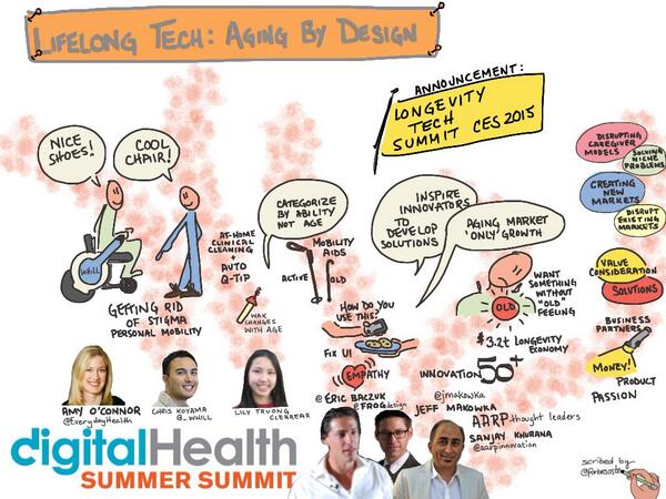 Thumbnail for #ProdMgmtTalk Wearable Technologies & Presence of Mind