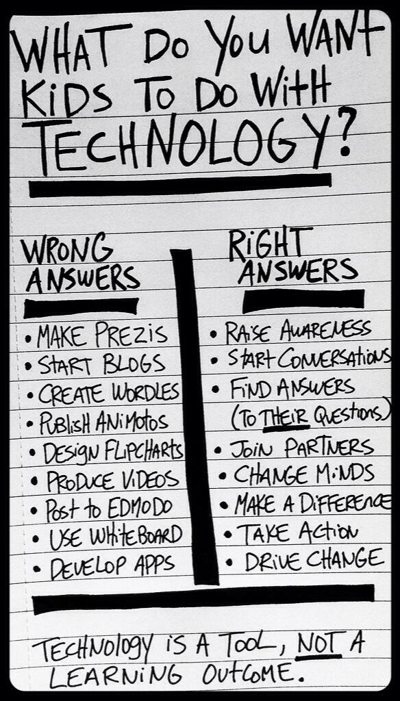 """@GrahamBM: What do you want kids to do with technology?  #LearningREimagined #EducationFest #EdTech http://t.co/DHvYU7cXnu"""