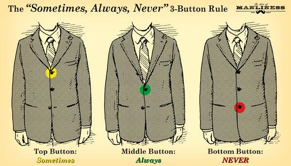 The 3-Button Rule... http://t.co/HHT6CvDAgC