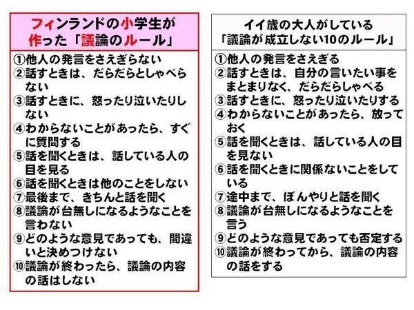 フィンランドの小学生が作った「議論のルール」というのがあります。 日本の公的な議会の場があまりにも幼稚なので、 こういうのを拡大して議会の場に貼っておけばいいと思う。 誇張でも皮肉でもなく、私たちはこの小学生達に学ぶ必要がある。 pic.twitter.com/4ImR0fVn6N