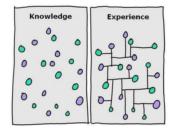 There's a key difference between knowledge and experience @FastCoDesign http://t.co/LMxWoaDQkE