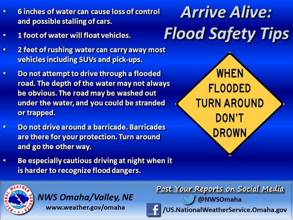 Flood safety tips ppt