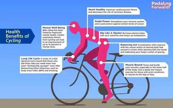 Reasons to Cycle #cycling  http://t.co/UvLYRnV4JE