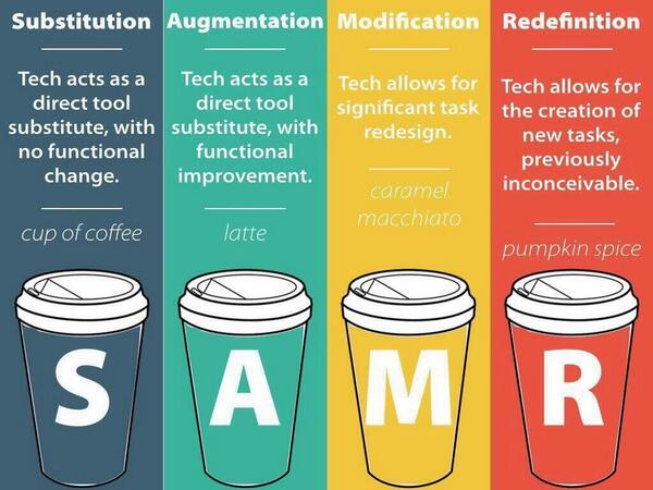 @Ipadkimmy @SKP_5 I heart SAMR! Have you seen this? #aussieED http://t.co/39C8nsqOaV