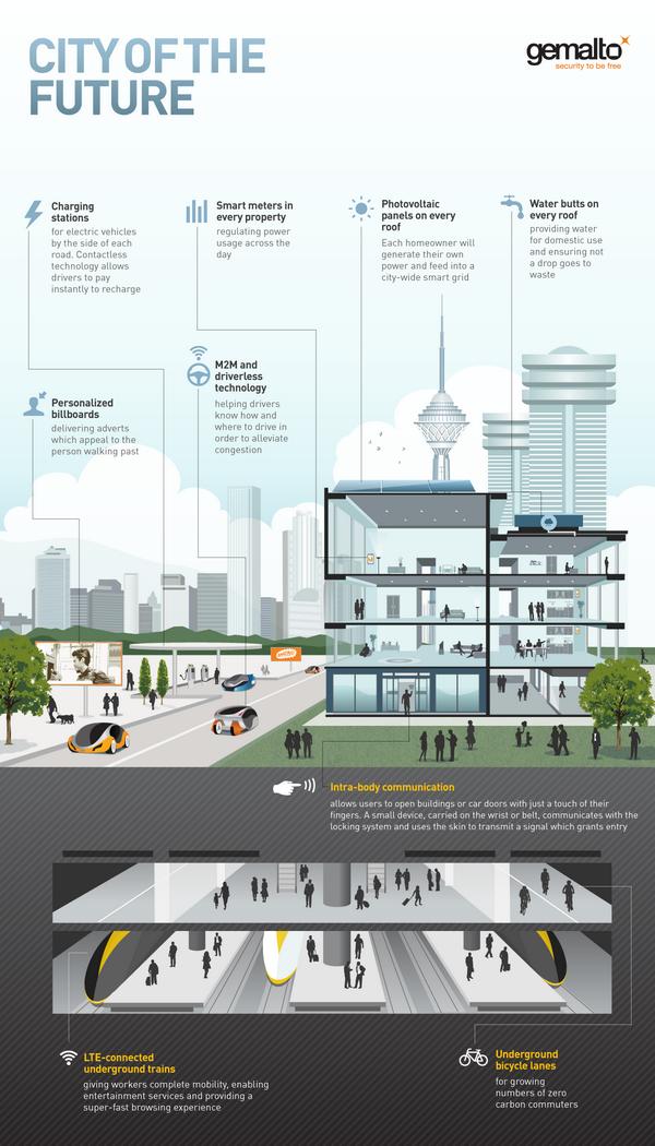 Cities - Magazine cover