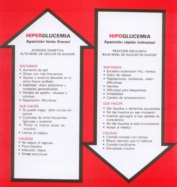 hiper acidosis síntomas diabetes
